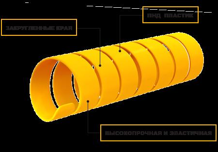 Защитная пластиковая спираль